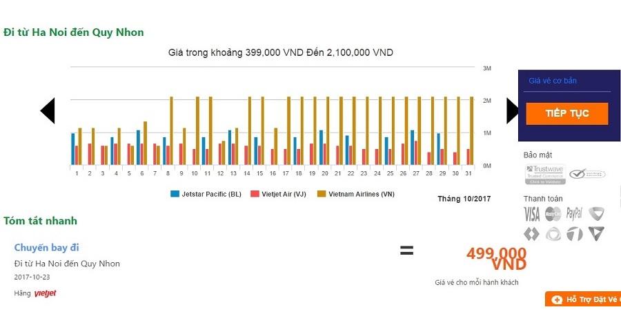 Tháng 10 cũng là một thời gian thích hợp để đặt vé máy bay giá rẻ đi Quy Nhơn