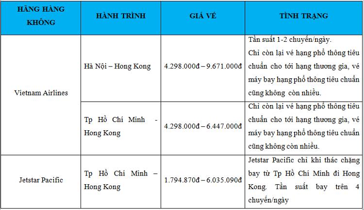 giá vé máy bay đi hongkong