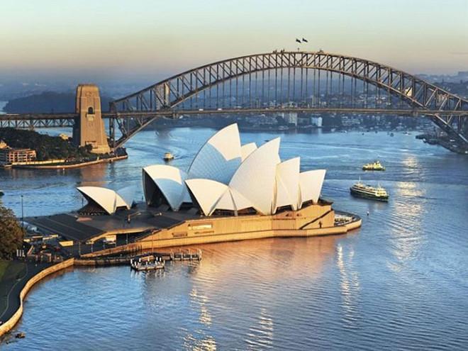 Thủ Tục Làm Visa Úc
